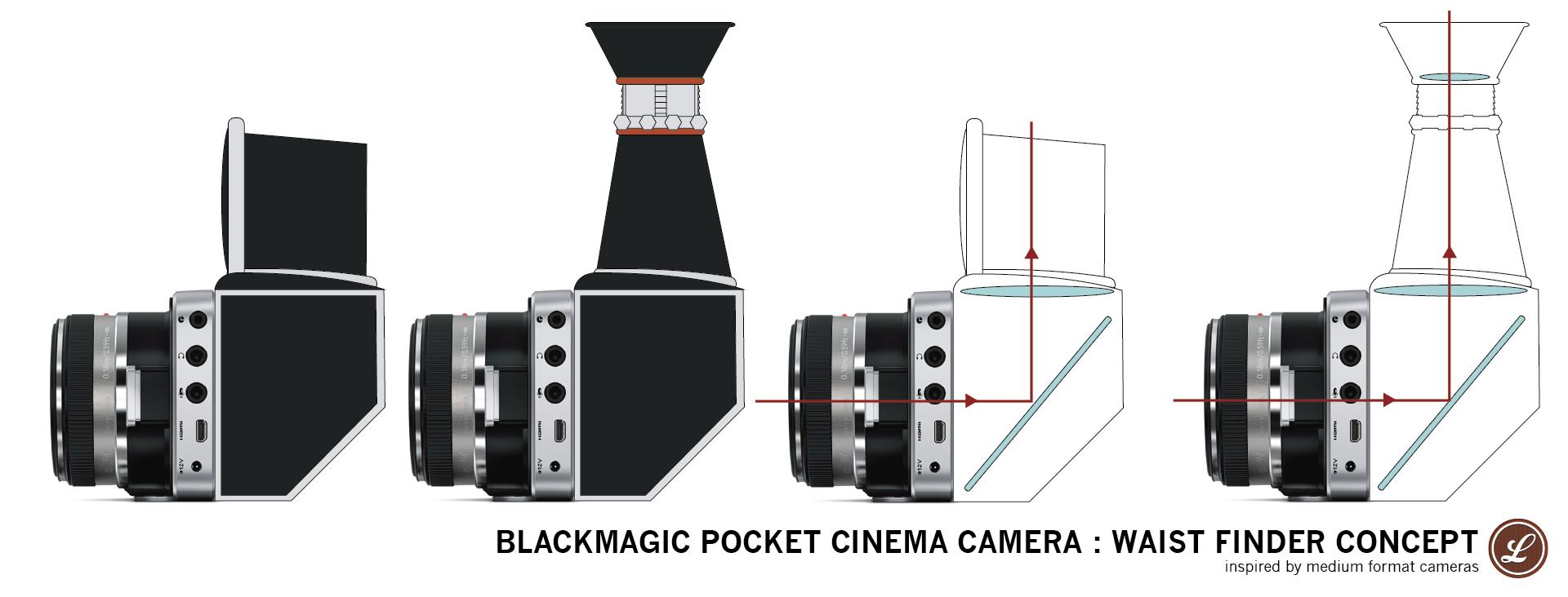 conceptviewfinder
