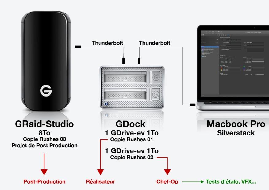 GRAIDWorkflow